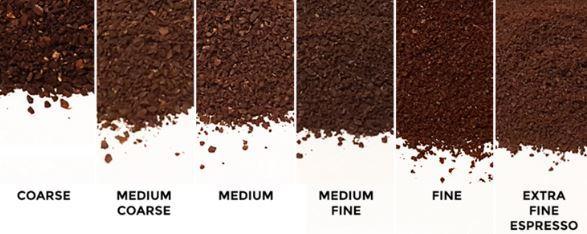 tipos-de-molido-de-los-granos-de-café